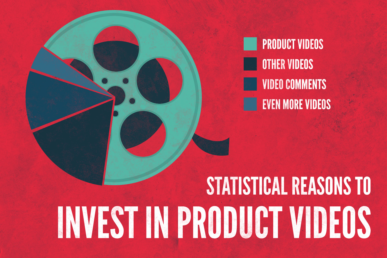 10 Statistical Reasons to Invest in Product Videos for Marketing